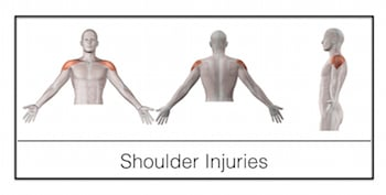 Shoulder Trauma